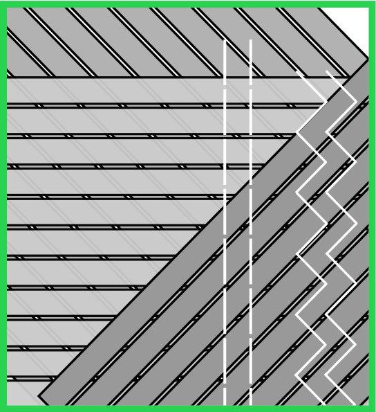 Triaxial Fabrics E-Glass