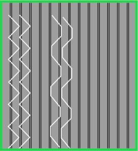 Uniaxial Fabrics